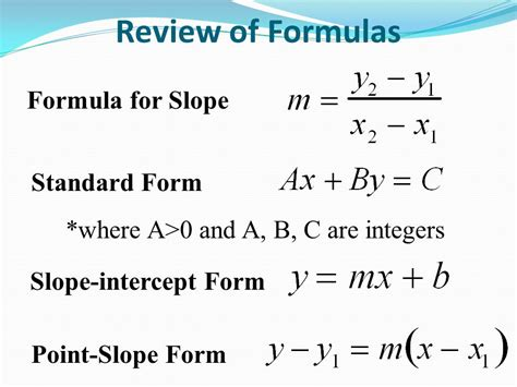 Slope Equation Formula the gallery for gt slope formula