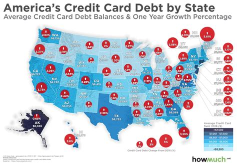 Check spelling or type a new query. Visualizing The Average Credit Card Debt in America