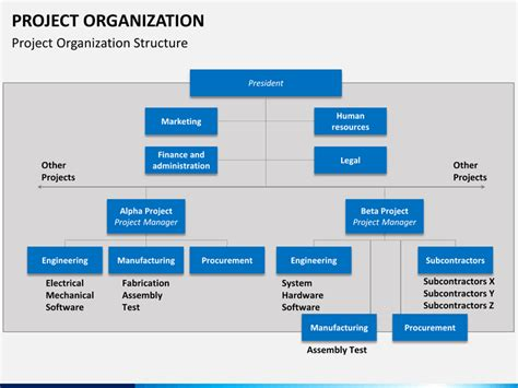 project organization powerpoint template sketchbubble