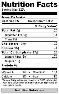 nutrition facts table template - nutrition facts help