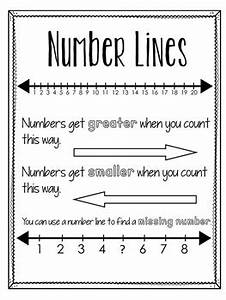 Number Line Anchor Chart By Aforce Teachers Pay Teachers