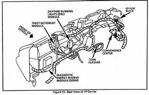 95 Camaro Z28 Fuse Box  Electrical  Schematic Symbols Diagram