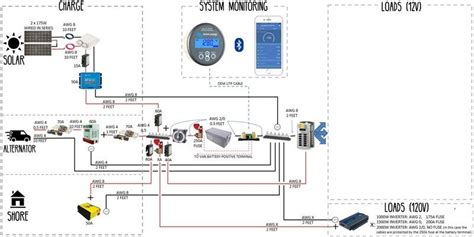 Lighting Inverter Wiring Diagram by Wiring Diagram How An Alternator Works Wiring Diagram