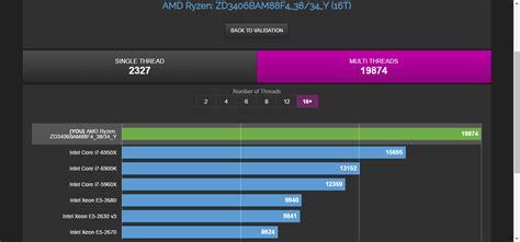 AMD Ryzen 7 1700X Beats Core i7 6950X and 7700K in Single ...