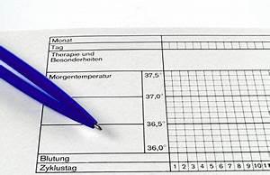 Tag Berechnen : fruchtbare tage berechnen mit regelkalender und anderen methoden ~ Themetempest.com Abrechnung