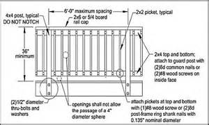 Building Code For Deck Stairs by Deck Building Irc Deck Building Codes