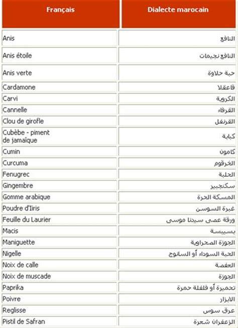sauter cuisine traduction des noms des épices du maroc