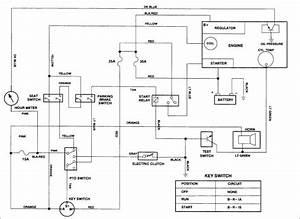 Toro Starter Solenoid Wiring Diagram