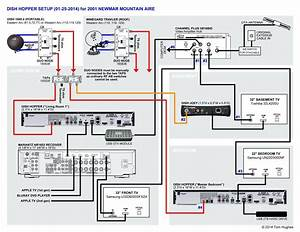 Dish 222k Receiver Wiring Diagrams