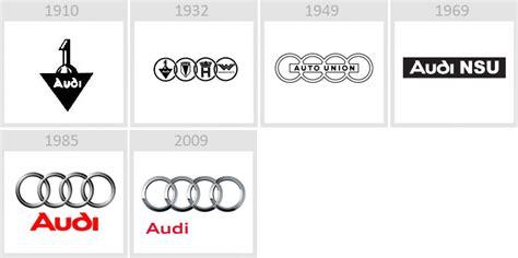 logo evolution   famous brands  updated