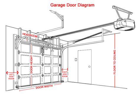 Lovely Garage Door Wiring Diagram Opener