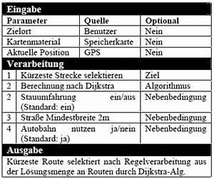 Eva Berechnen : requirements engineering bei optimierungssystemen ~ Themetempest.com Abrechnung