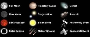 Astronomy Calendar of Celestial Events 2019 - Sea and Sky