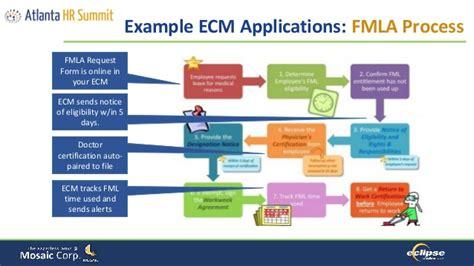 ecm automation  hr departments