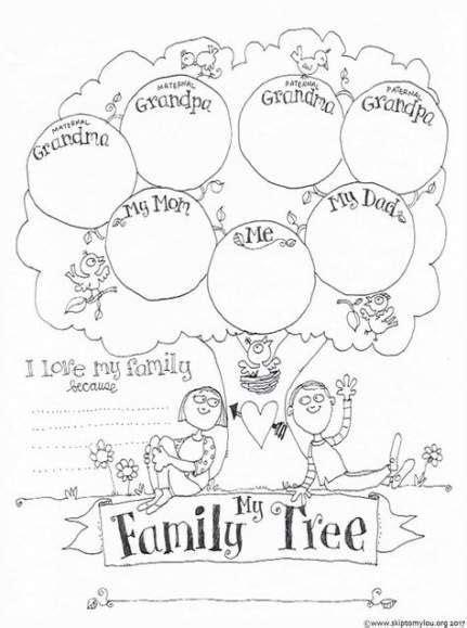 family history ideas  kids tree templates  ideas