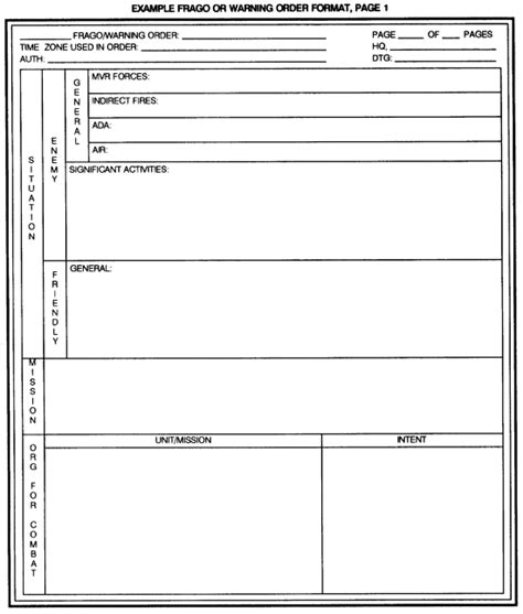 Army Warning Order Template Blank Pictures To Pin On