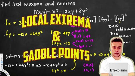 extrema local points function saddle multivariable calculus