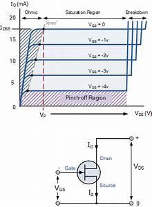 Field Effect Transistors  Fet