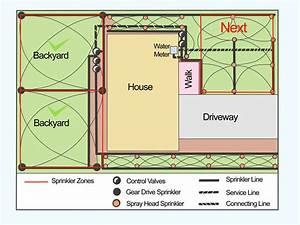 home sprinkler system design home design ideas With how to design an irrigation system at home