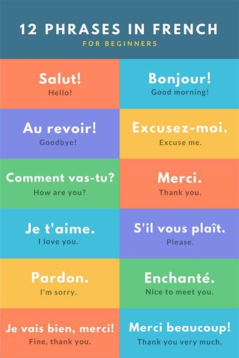 Basic French Phrases for Travel - Wanderlust Chronicles ...