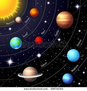Solar System Sun Planets On Their Stock Vector 474881230 ...
