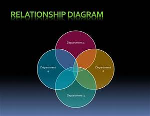 Relationship Diagram