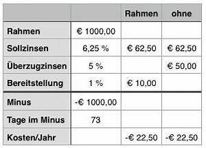 Zinsen Berechnen Tage Formel : berziehungsrahmen unn tig oliver drobnik ~ Themetempest.com Abrechnung