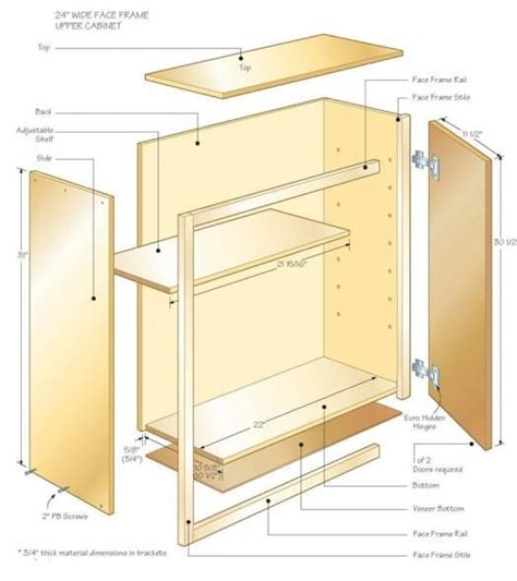 diy build your own kitchen cabinets building cabinets utility room or garage with these free 9594