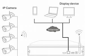 4ch Wifi Ip Camera Nvr Kit With Built