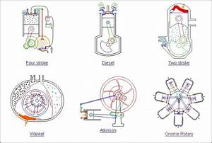 Animated Engine Diagrams Are Hypnotizingly Wonderful