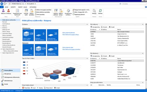 Microsoft Dynamics NAV. Functionalities, current prices ERP