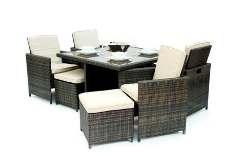 kontiki patio furniture manufacturer choosing patio furniture