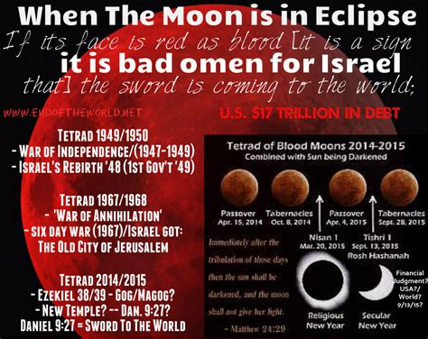 Blood Moon: Total Lunar Eclipse and Solar 'Ring of Fire ...