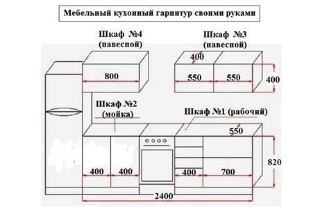chertezhi kukhonnoy mebeli standartnye elementy