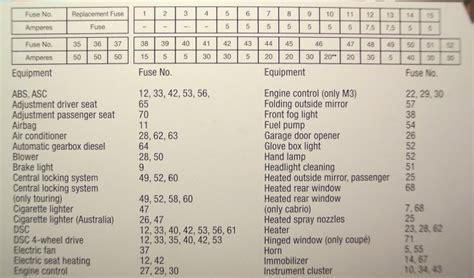 00 Bmw 325i Fuse Box Diagram by Smerokazi Mi Ne Delujejo E46 Bmwslo Forum