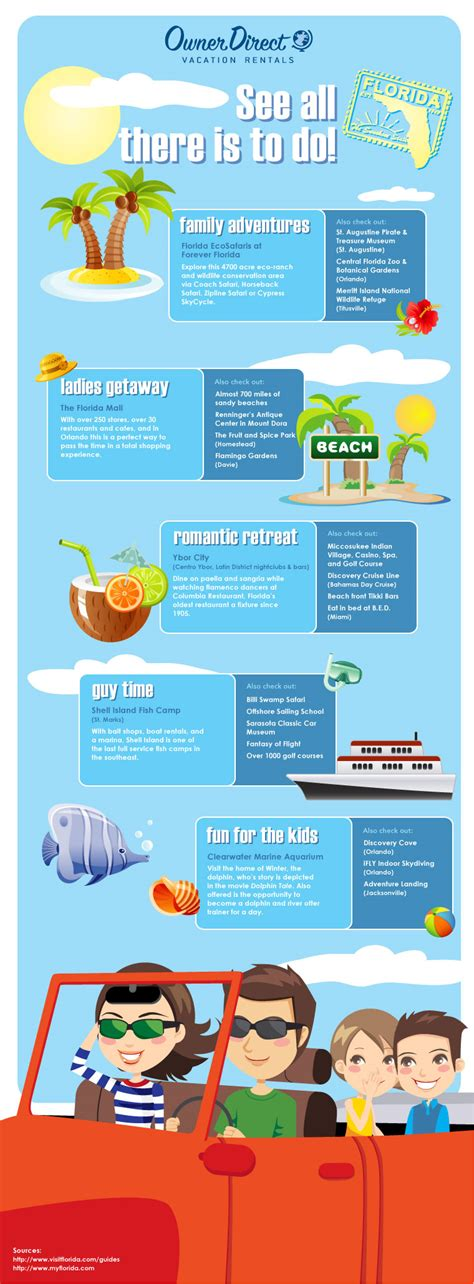 things to do in florida infographic owner direct