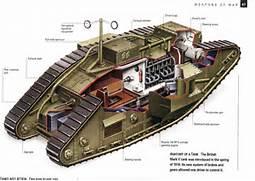 British Mark V Tank WW1 on Septic Tank Pump Wiring Diagram  Tanks Ww1 Diagram