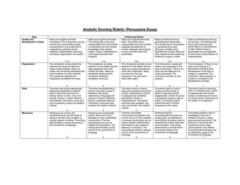 Mock Resume Exles by Writing Rubric High School Rubrics For High School History