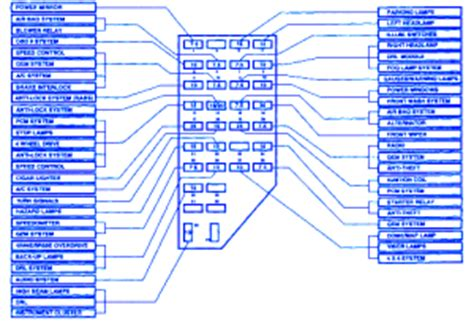2002 Ford Ranger Fuse Block Diagram by Ford Ranger 1998 Dash Fuse Box Block Circuit Breaker