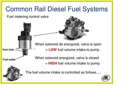 p fuel volume regulator control circuit open