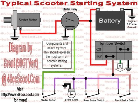 Motorcycle Scooter Wiring Diagram by Scooter Wiring Diagram Wiring Forums