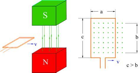 musteraufgaben spulenbewegung im  feld leifi physik