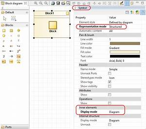 Solved Unable To Draw Internal Block Diagrams In The Latest Version Of Modelio