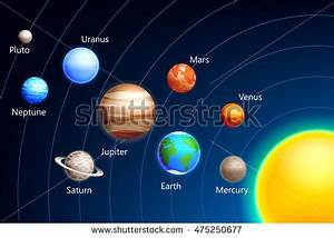 Solar System Planets Sun On Dark Stock Vector 475250677 ...