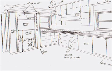 Custom Outdoor Kitchens Outdoor What Is The Best Interior Paint On Market Average Cost For House Painting How To Stucco Walls Texture Rollers Exterior Blue Faux Styles Woodwork
