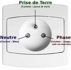 Branchement D Une Prise : prise lectrique type e josdblog ~ Dailycaller-alerts.com Idées de Décoration