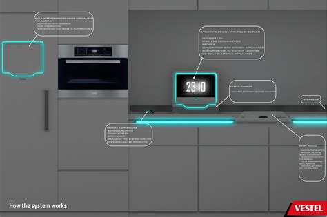 Vestel Assist Project Introduces You to Smart Kitchen ...