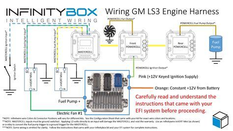 Gm Engine Wiring Diagram by Ls3 Infinitybox