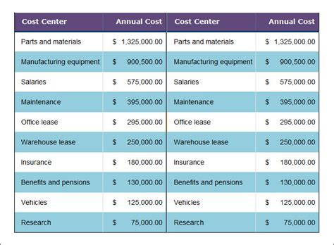 Cost Benefit Analysis Template Cost Benefit Analysis Template Business Mentor