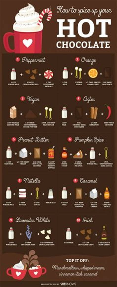 Hot Chocolate Memes - 1000 images about memes on pinterest lol memes birds pics and caption contest